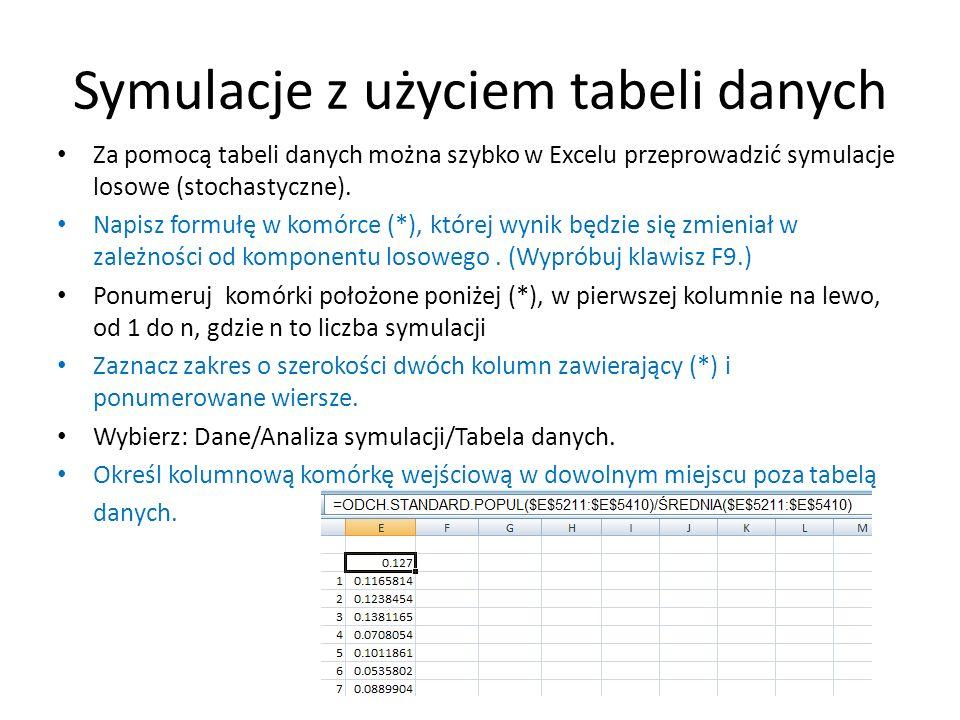 Symulacje z użyciem tabeli danych Za pomocą tabeli danych można szybko w Excelu przeprowadzić symulacje losowe (stochastyczne). Napisz formułę w komór