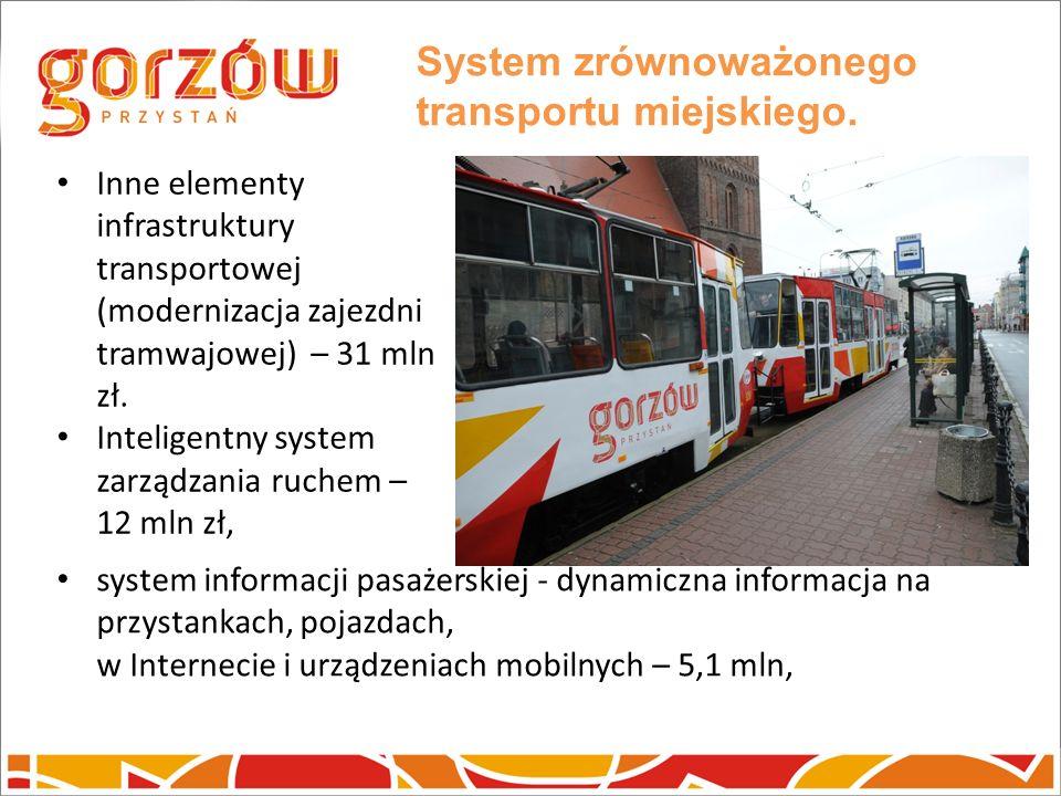 System zrównoważonego transportu miejskiego. Inne elementy infrastruktury transportowej (modernizacja zajezdni tramwajowej) – 31 mln zł. Inteligentny
