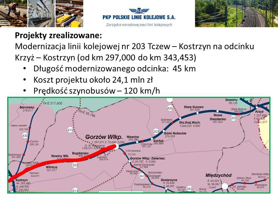 Zarządca narodowej sieci linii kolejowych Projekty zrealizowane: Modernizacja linii kolejowej nr 203 Tczew – Kostrzyn na odcinku Krzyż – Kostrzyn (od km 297,000 do km 343,453) Długość modernizowanego odcinka: 45 km Koszt projektu około 24,1 mln zł Prędkość szynobusów – 120 km/h