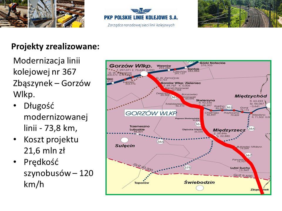 Zarządca narodowej sieci linii kolejowych Modernizacja linii kolejowej nr 367 Zbąszynek – Gorzów Wlkp. Długość modernizowanej linii - 73,8 km, Koszt p