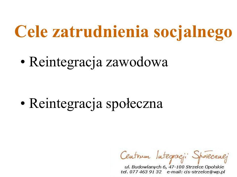 Cele zatrudnienia socjalnego Reintegracja zawodowa Reintegracja społeczna