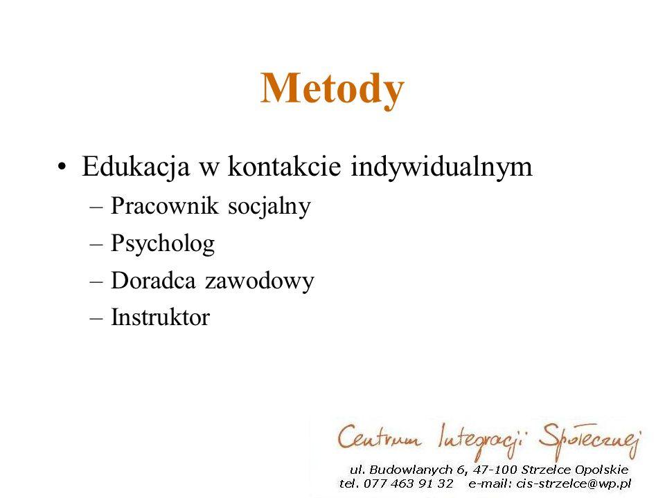 Metody Edukacja w kontakcie indywidualnym –Pracownik socjalny –Psycholog –Doradca zawodowy –Instruktor