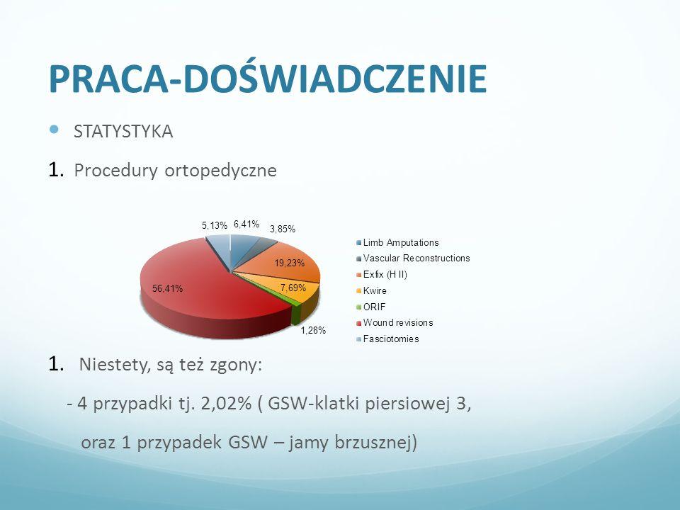 PRACA-DOŚWIADCZENIE STATYSTYKA 1.Procedury ortopedyczne 1.
