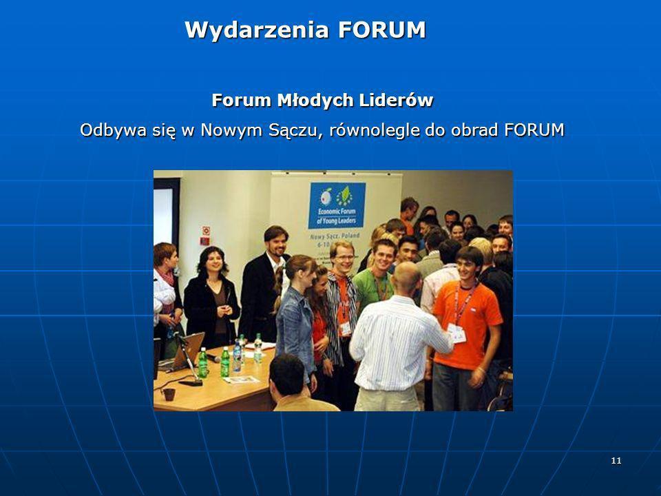11 Forum Młodych Liderów Odbywa się w Nowym Sączu, równolegle do obrad FORUM Wydarzenia FORUM Wydarzenia FORUM