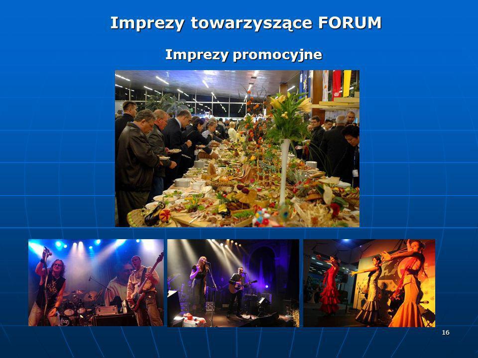 16 Imprezy promocyjne Imprezy promocyjne Imprezy towarzyszące FORUM Imprezy towarzyszące FORUM