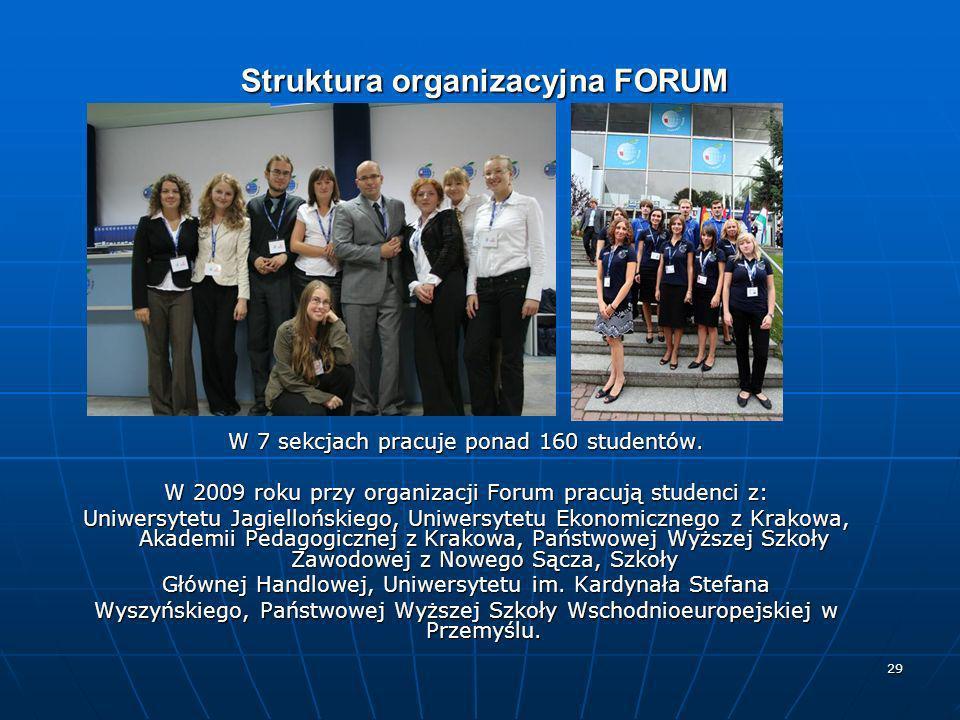 29 W 7 sekcjach pracuje ponad 160 studentów. W 2009 roku przy organizacji Forum pracują studenci z: Uniwersytetu Jagiellońskiego, Uniwersytetu Ekonomi