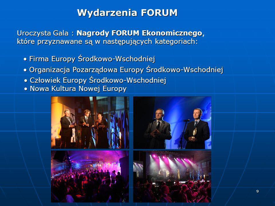 9 Wydarzenia FORUM Wydarzenia FORUM Człowiek Europy Środkowo-Wschodniej Człowiek Europy Środkowo-Wschodniej Nowa Kultura Nowej Europy Nowa Kultura Now