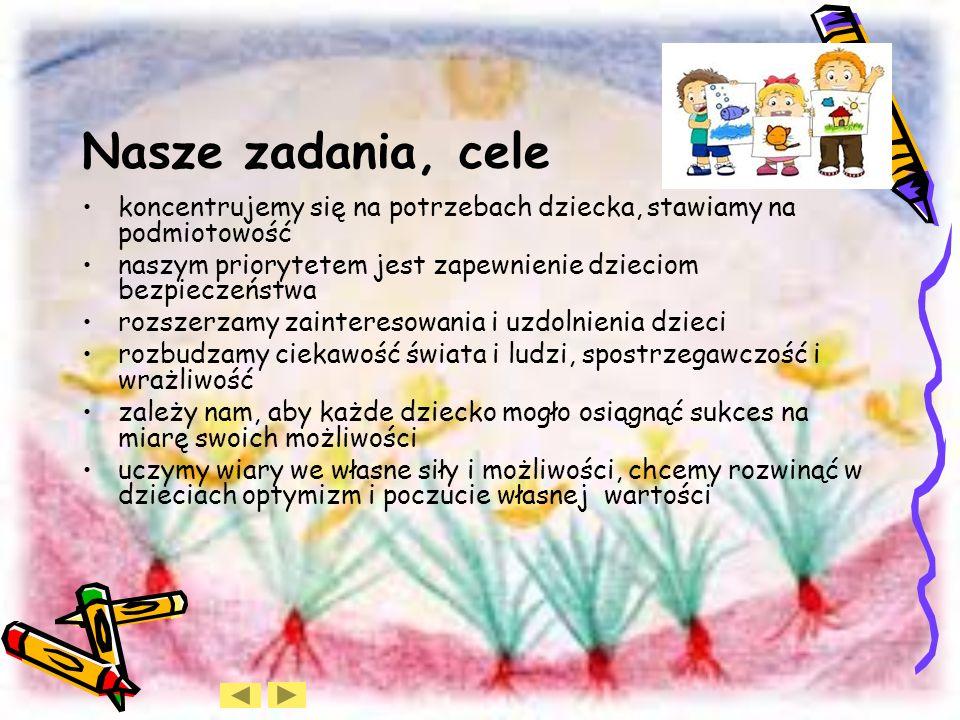 O przedszkolu mamy 4 grupy przedszkolne: młodsze 3 latki, 3-4 latki, starsze 4-5 latki, 5 latki nasza kadra pedagogiczna to nauczyciele o wysokich kwa