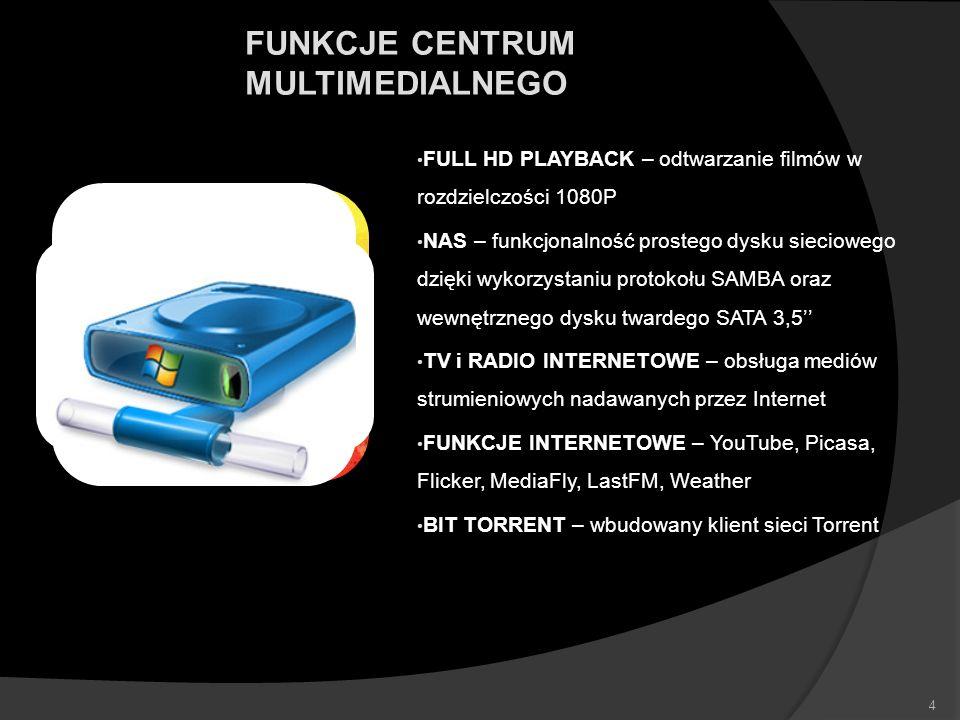 FUNKCJE CENTRUM MULTIMEDIALNEGO FULL HD PLAYBACK – odtwarzanie filmów w rozdzielczości 1080P NAS – funkcjonalność prostego dysku sieciowego dzięki wyk