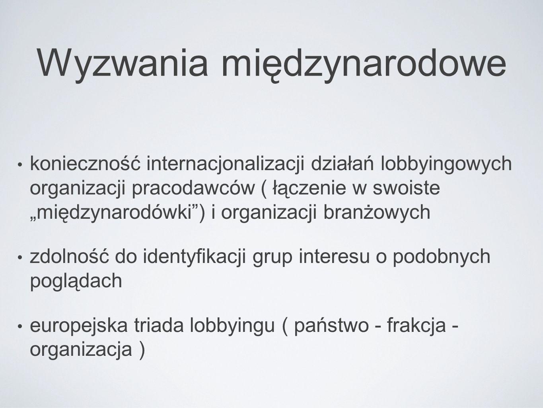 wyzwania krajowe wprowadzenie mechanizmów sprawnej konsultacji krajowych aktów UE ( zadanie rządu) wprowadzenie mechanizmu konsultacji społecznych przed wypracowywaniem stanowisk przez europarlamentarzystów ( lobbying w danej frakcji za pośrednictwem krajowych europarlamentarzystów) budowa mechanizmów uzgadniania stanowisk w ramach transnarodowych grup interesów ( grup branżowych, organizacji pracodawców) najtrudniejsze: zdolność organizacji branżowych do budowy grup poparcia ad hoc.