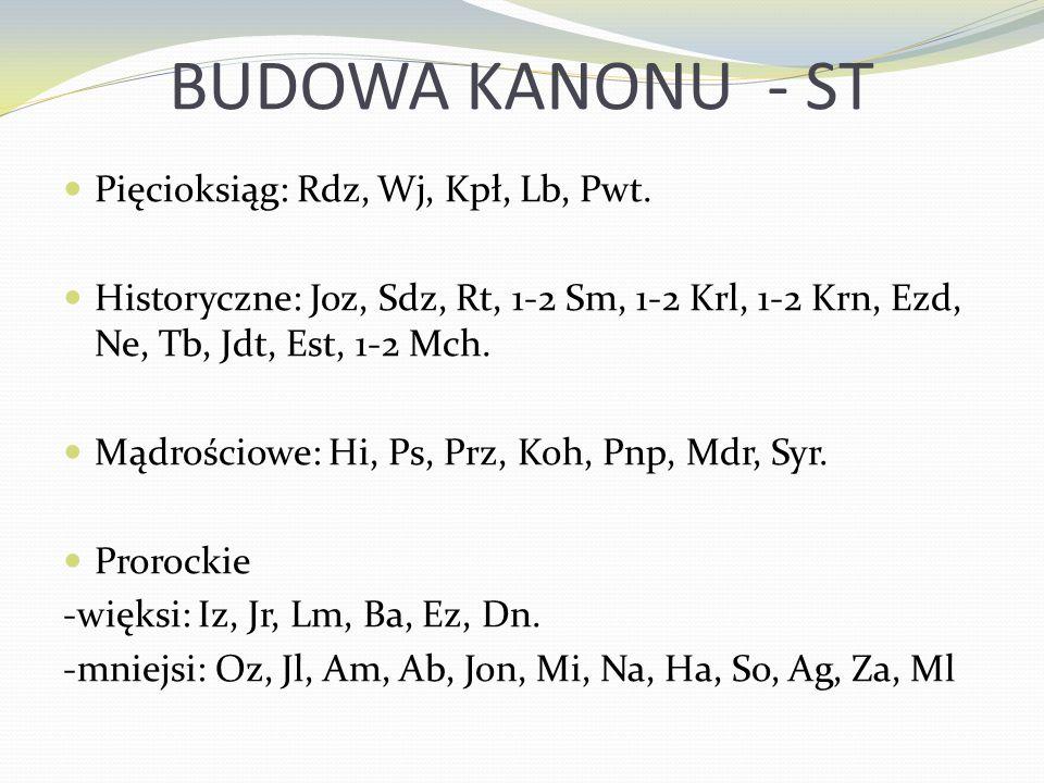 BUDOWA KANONU - ST Pięcioksiąg: Rdz, Wj, Kpł, Lb, Pwt. Historyczne: Joz, Sdz, Rt, 1-2 Sm, 1-2 Krl, 1-2 Krn, Ezd, Ne, Tb, Jdt, Est, 1-2 Mch. Mądrościow