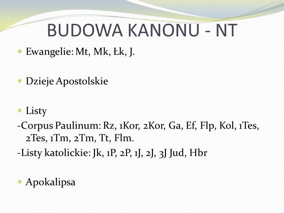BUDOWA KANONU - NT Ewangelie: Mt, Mk, Łk, J. Dzieje Apostolskie Listy -Corpus Paulinum: Rz, 1Kor, 2Kor, Ga, Ef, Flp, Kol, 1Tes, 2Tes, 1Tm, 2Tm, Tt, Fl