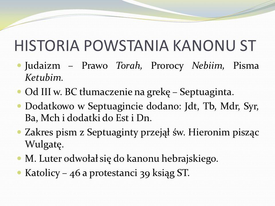 HISTORIA POWSTANIA KANONU NT Najstarszy spis – kanon Muratoriego ok.