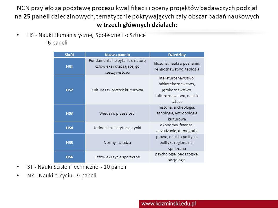 NCN przyjęło za podstawę procesu kwalifikacji i oceny projektów badawczych podział na 25 paneli dziedzinowych, tematycznie pokrywających cały obszar b