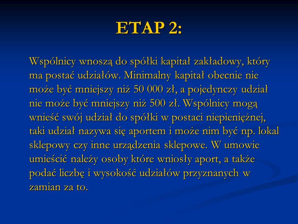 ETAP 2: Wspólnicy wnoszą do spółki kapitał zakładowy, który ma postać udziałów. Minimalny kapitał obecnie nie może być mniejszy niż 50 000 zł, a pojed