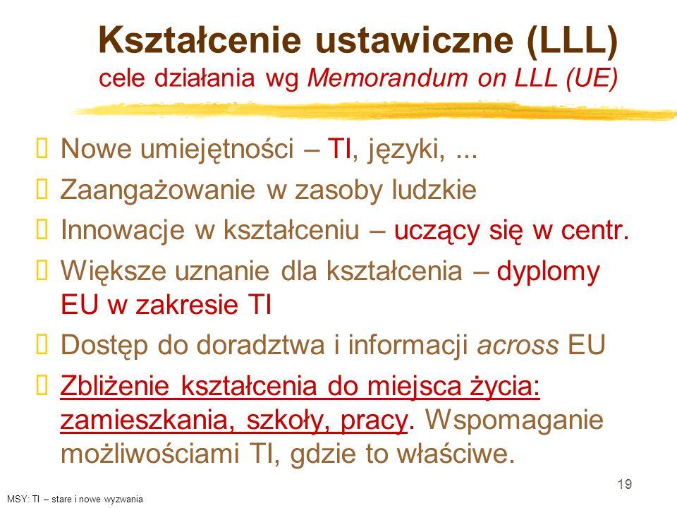 19 Kształcenie ustawiczne (LLL) cele działania wg Memorandum on LLL (UE) Nowe umiejętności – TI, języki,... Zaangażowanie w zasoby ludzkie Innowacje w