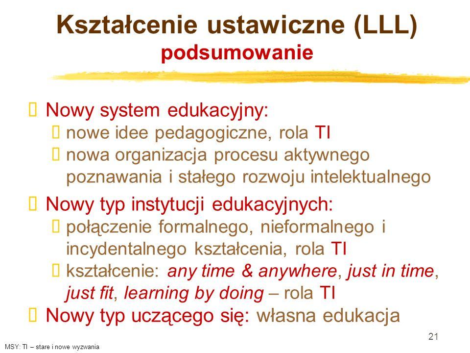 21 Kształcenie ustawiczne (LLL) podsumowanie Nowy system edukacyjny: nowe idee pedagogiczne, rola TI nowa organizacja procesu aktywnego poznawania i s