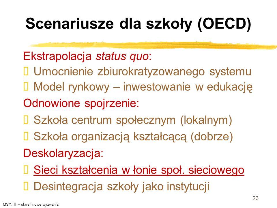 23 Scenariusze dla szkoły (OECD) Ekstrapolacja status quo: Umocnienie zbiurokratyzowanego systemu Model rynkowy – inwestowanie w edukację Odnowione sp