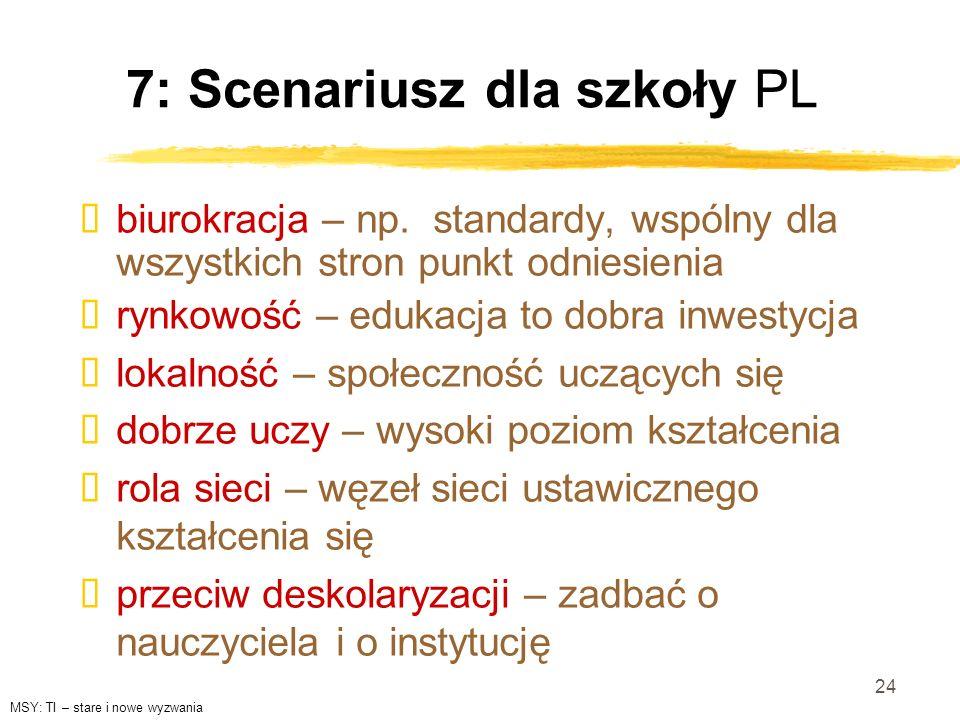 24 7: Scenariusz dla szkoły PL biurokracja – np. standardy, wspólny dla wszystkich stron punkt odniesienia rynkowość – edukacja to dobra inwestycja lo
