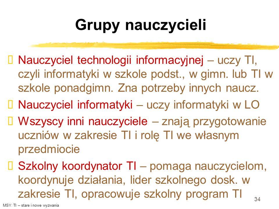 34 Grupy nauczycieli Nauczyciel technologii informacyjnej – uczy TI, czyli informatyki w szkole podst., w gimn. lub TI w szkole ponadgimn. Zna potrzeb