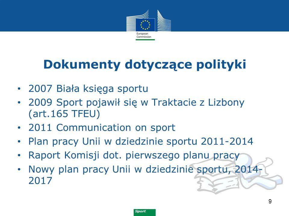 Sport Traktat z Lizbony (art.165) 10 1.