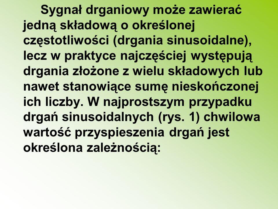 Sygnał drganiowy może zawierać jedną składową o określonej częstotliwości (drgania sinusoidalne), lecz w praktyce najczęściej występują drgania złożon
