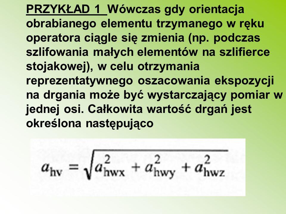 PRZYKŁAD 1 Wówczas gdy orientacja obrabianego elementu trzymanego w ręku operatora ciągle się zmienia (np. podczas szlifowania małych elementów na szl