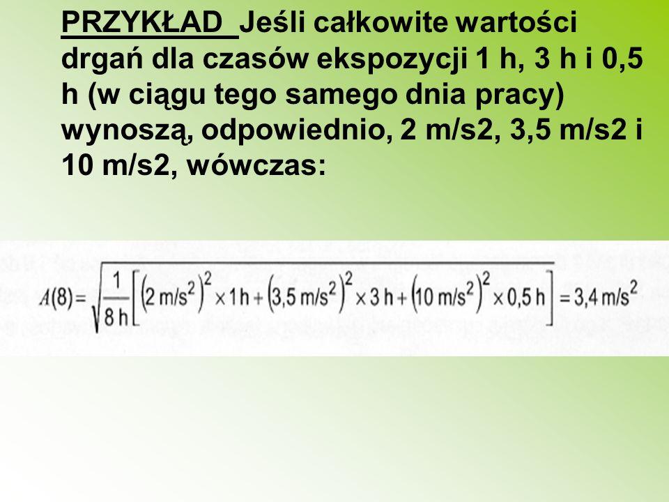 PRZYKŁAD Jeśli całkowite wartości drgań dla czasów ekspozycji 1 h, 3 h i 0,5 h (w ciągu tego samego dnia pracy) wynoszą, odpowiednio, 2 m/s2, 3,5 m/s2