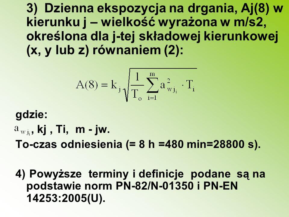 3)Dzienna ekspozycja na drgania, Aj(8) w kierunku j – wielkość wyrażona w m/s2, określona dla j-tej składowej kierunkowej (x, y lub z) równaniem (2):