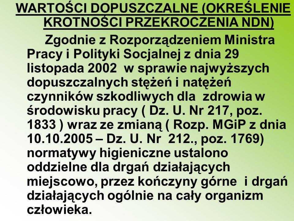 WARTOŚCI DOPUSZCZALNE (OKREŚLENIE KROTNOŚCI PRZEKROCZENIA NDN) Zgodnie z Rozporządzeniem Ministra Pracy i Polityki Socjalnej z dnia 29 listopada 2002