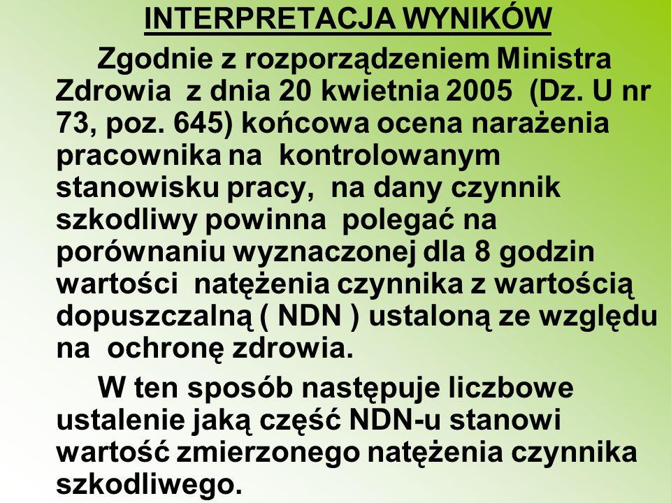 INTERPRETACJA WYNIKÓW Zgodnie z rozporządzeniem Ministra Zdrowia z dnia 20 kwietnia 2005 (Dz. U nr 73, poz. 645) końcowa ocena narażenia pracownika na