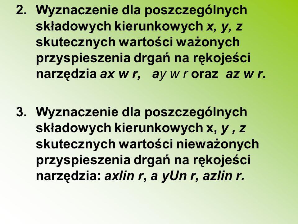 2.Wyznaczenie dla poszczególnych składowych kierunkowych x, y, z skutecznych wartości ważonych przyspieszenia drgań na rękojeści narzędzia ax w r, ay