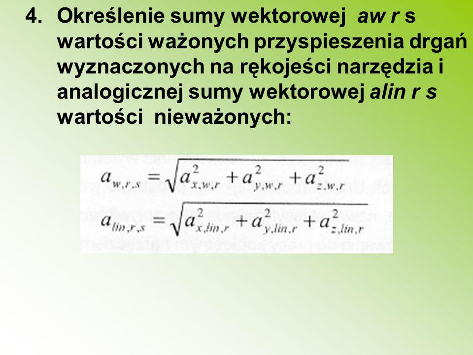 4.Określenie sumy wektorowej aw r s wartości ważonych przyspieszenia drgań wyznaczonych na rękojeści narzędzia i analogicznej sumy wektorowej alin r s