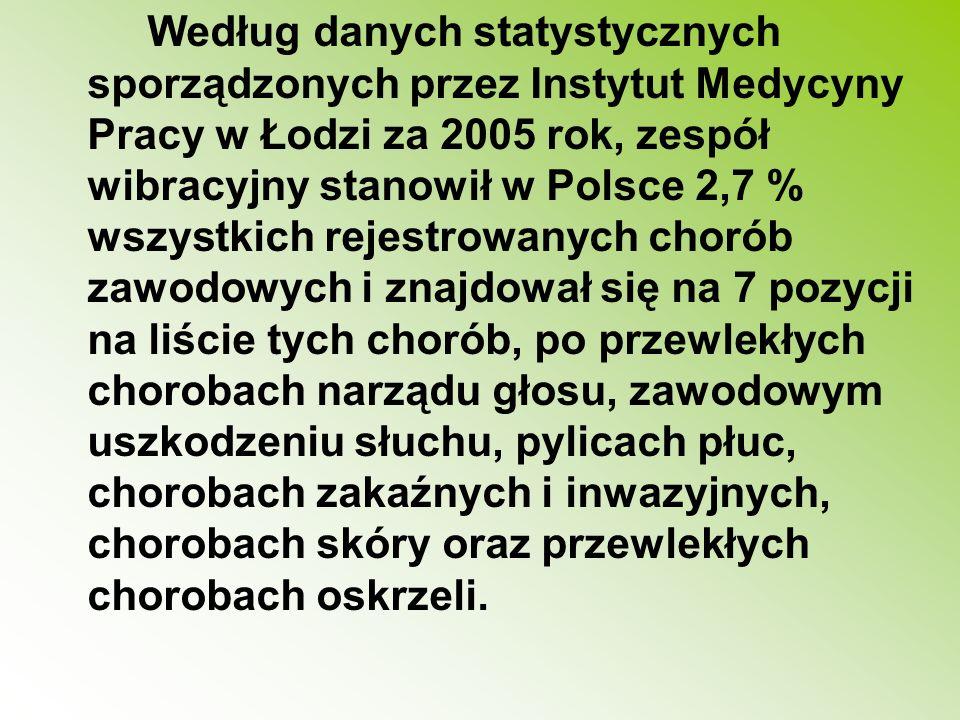 Według danych statystycznych sporządzonych przez Instytut Medycyny Pracy w Łodzi za 2005 rok, zespół wibracyjny stanowił w Polsce 2,7 % wszystkich rej