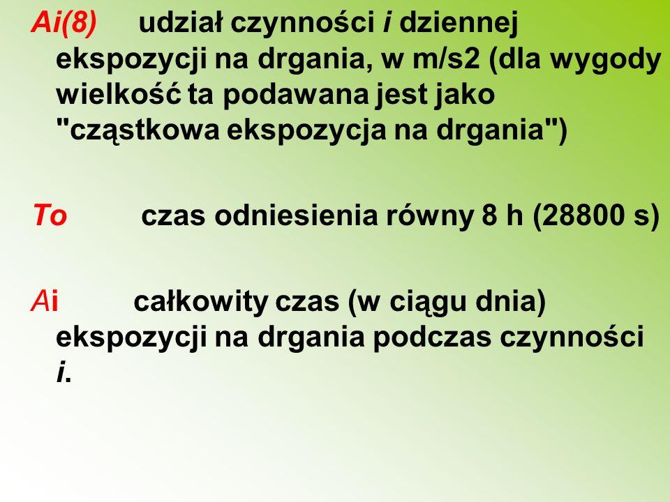 Ai(8) udział czynności i dziennej ekspozycji na drgania, w m/s2 (dla wygody wielkość ta podawana jest jako