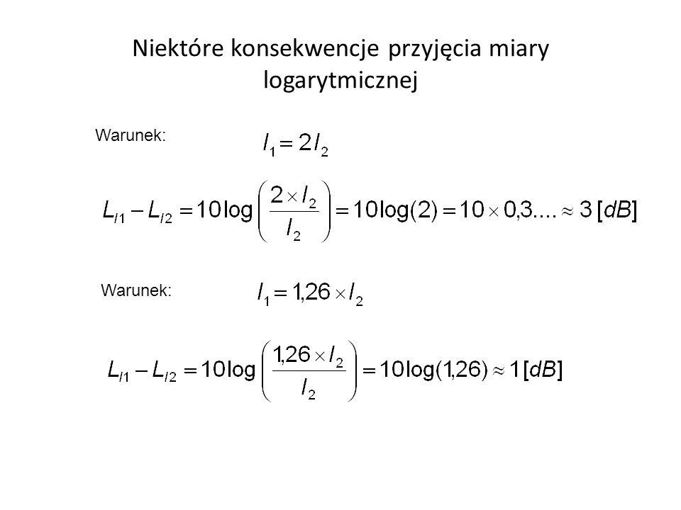 Niektóre konsekwencje przyjęcia miary logarytmicznej Warunek: