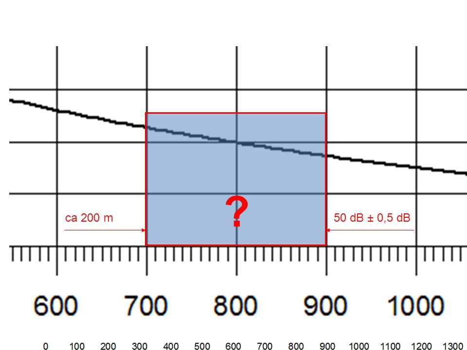 ca 200 m50 dB ± 0,5 dB ?