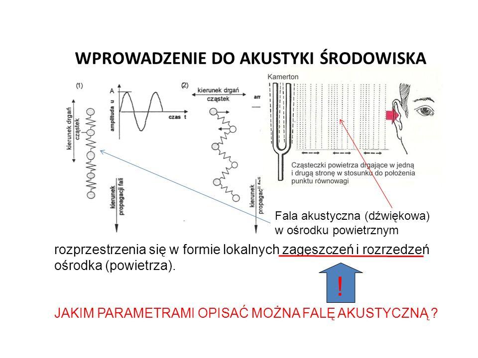 Typowe modele rozprzestrzeniania się fal dźwiękowych w powietrzu TŁO AKUSTYCZNE Od przyjętego modelu źródła hałasu zależy model rozprzestrzeniania się fal akustycznych (tzw.