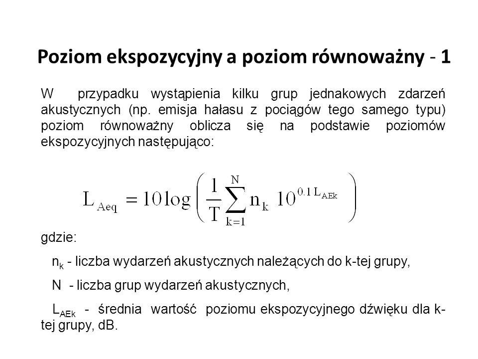 Poziom ekspozycyjny a poziom równoważny - 1 W przypadku wystąpienia kilku grup jednakowych zdarzeń akustycznych (np.