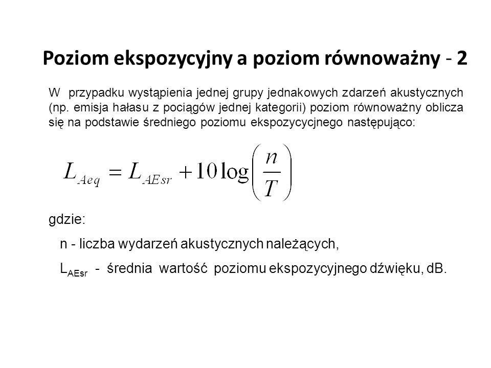 Poziom ekspozycyjny a poziom równoważny - 2 W przypadku wystąpienia jednej grupy jednakowych zdarzeń akustycznych (np.