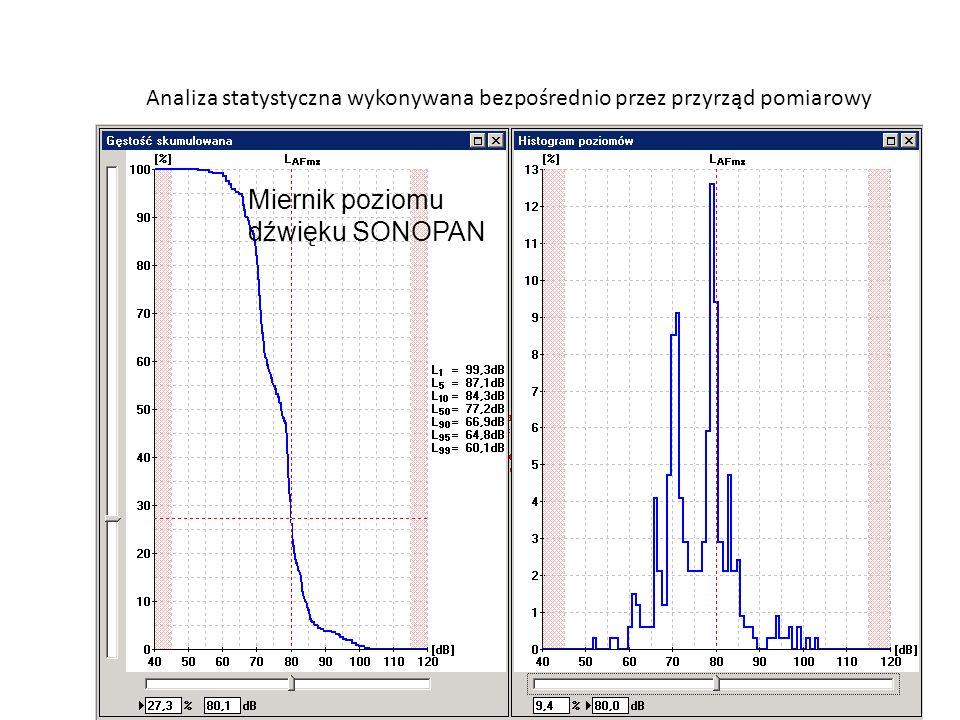 Analiza statystyczna wykonywana bezpośrednio przez przyrząd pomiarowy Miernik poziomu dźwięku SONOPAN
