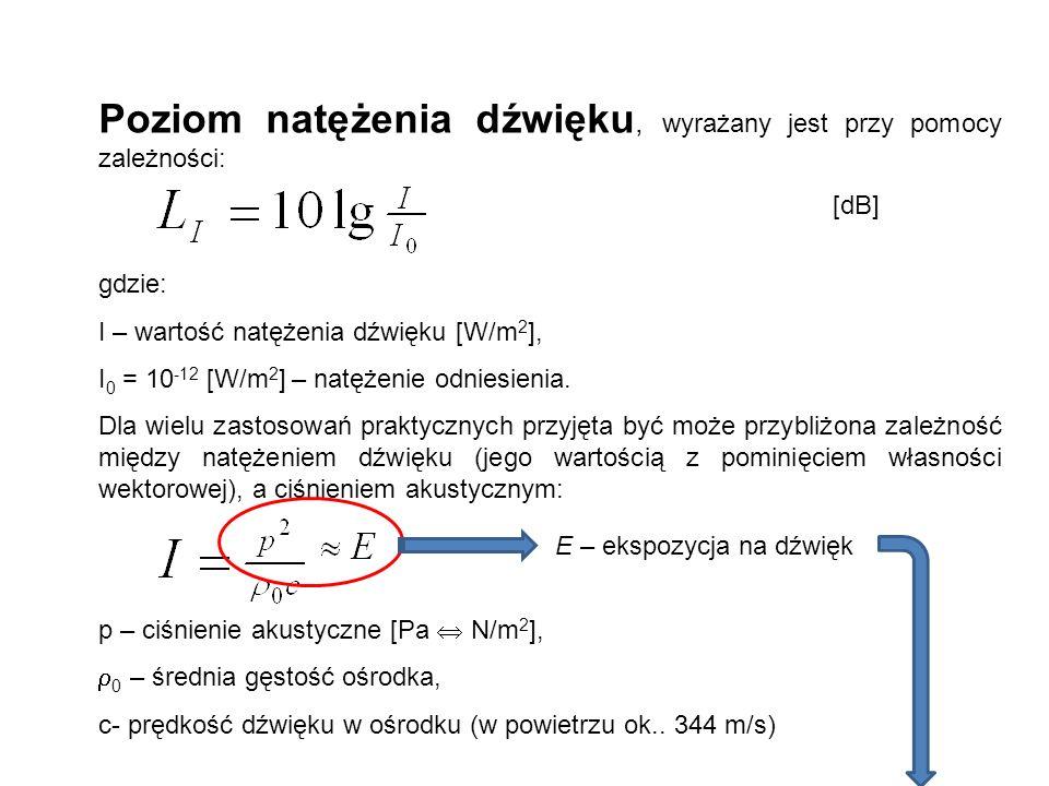 Definicja poziomu ekspozycyjnego Zgodnie z normą PN ISO 1996 – 1:1999 ekspozycyjny poziom dźwięku (w decybelach) jest to poziom dźwięku pojedynczego zdarzenia akustycznego, określony wzorem: w którym: p A (t) - chwilowa wartość ciśnienia akustycznego A; t 2 - t 1 - ustalony przedział czasu, dostatecznie długi dla objęcia znaczącej akustycznie części zdarzenia dźwiękowego;
