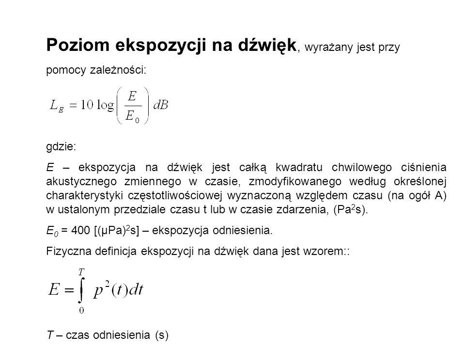 Graficzna definicja poziomu ekspozycyjnego (1)