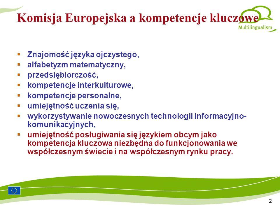 2 Komisja Europejska a kompetencje kluczowe Znajomość języka ojczystego, alfabetyzm matematyczny, przedsiębiorczość, kompetencje interkulturowe, kompetencje personalne, umiejętność uczenia się, wykorzystywanie nowoczesnych technologii informacyjno- komunikacyjnych, umiejętność posługiwania się językiem obcym jako kompetencja kluczowa niezbędna do funkcjonowania we współczesnym świecie i na współczesnym rynku pracy.