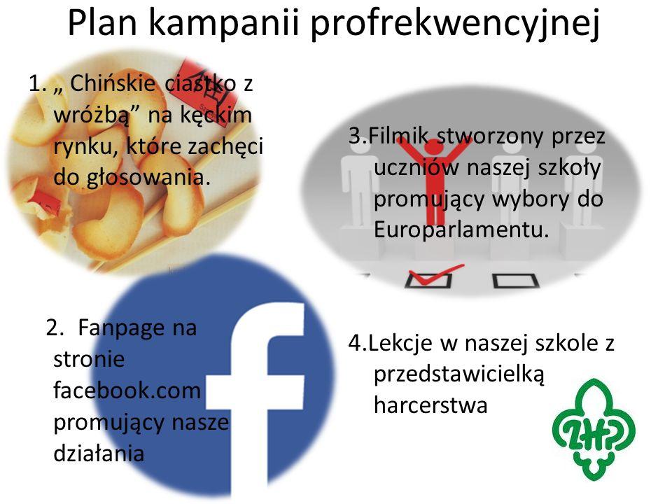 Plan kampanii profrekwencyjnej 1.