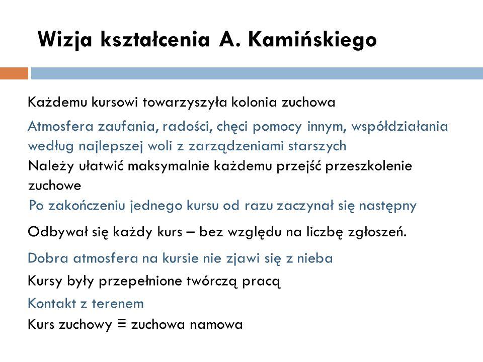 A.Kamińskiego c.d.