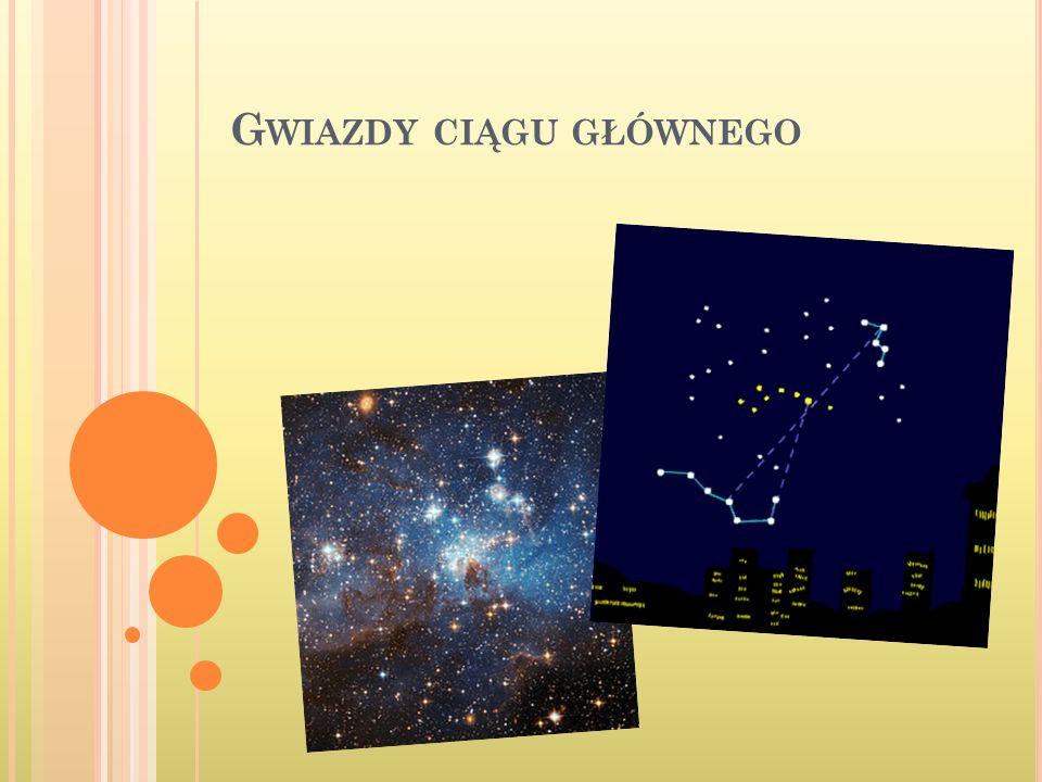 Gwiazda ciągu głównego Czerwony karzeł Brązowy karzeł Protogwiazda Dysk akrecyjny