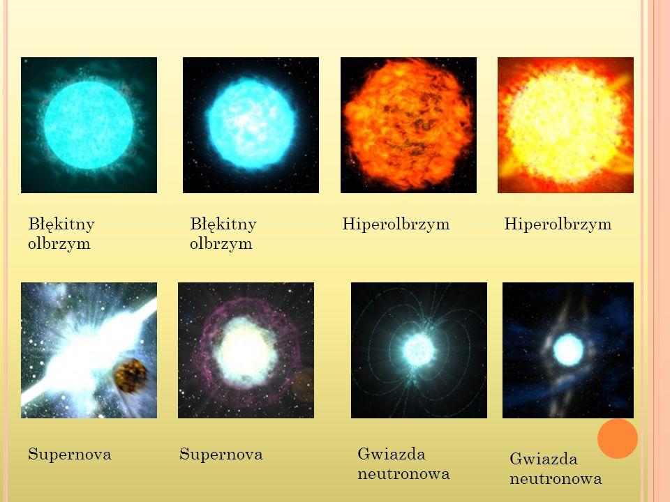 Gwiazda neutronowa Supernova Hiperolbrzym Błękitny olbrzym