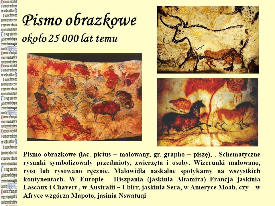 Pismo obrazkowe około 25 000 lat temu Pismo obrazkowe (łac. pictus – malowany, gr. grapho – piszę),. Schematyczne rysunki symbolizowały przedmioty, zw