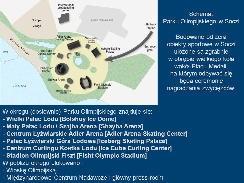 W mieście Soczi odbywać się będą zawody w dyscyplinach